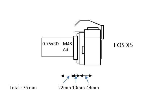 GR200SC_EOSX5_Backfocus_76mm